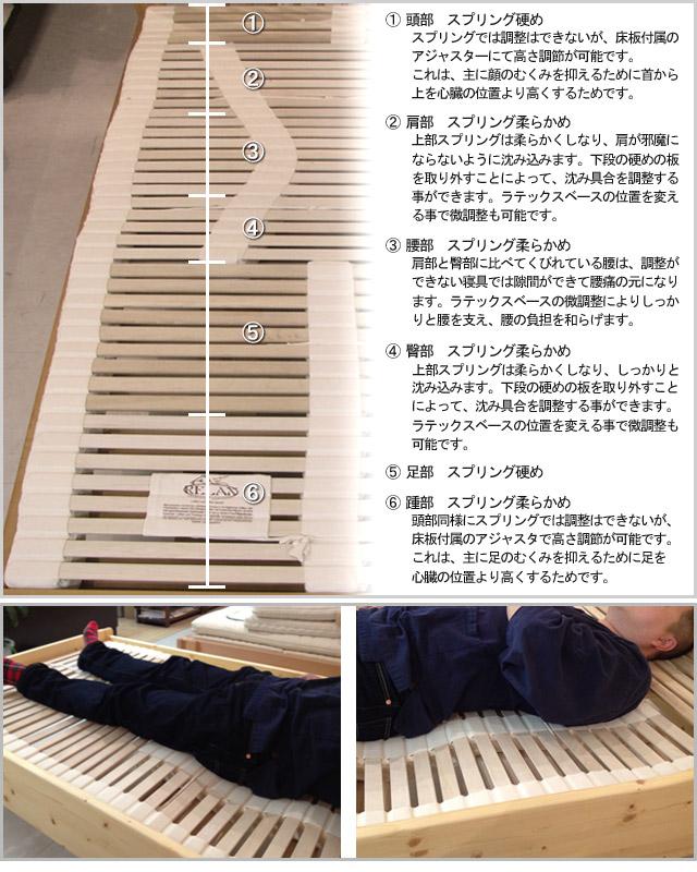 【オーストリアRELAX社】ウッドスプリング内蔵ベッドフレーム シングルサイズ